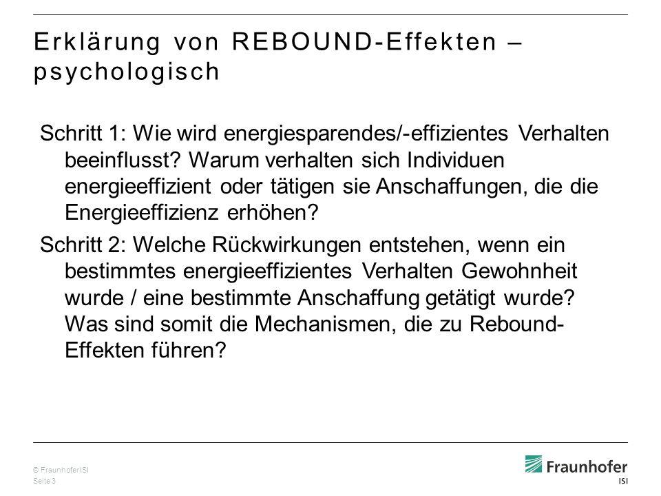 Erklärung von REBOUND-Effekten – psychologisch