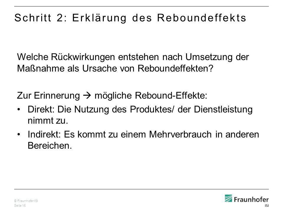 Schritt 2: Erklärung des Reboundeffekts