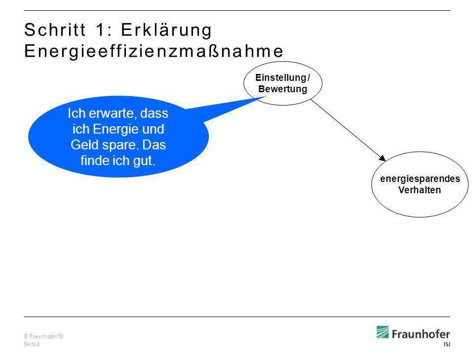 Schritt 1: Erklärung Energieeffizienzmaßnahme
