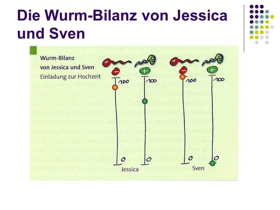 Die Wurm-Bilanz von Jessica und Sven
