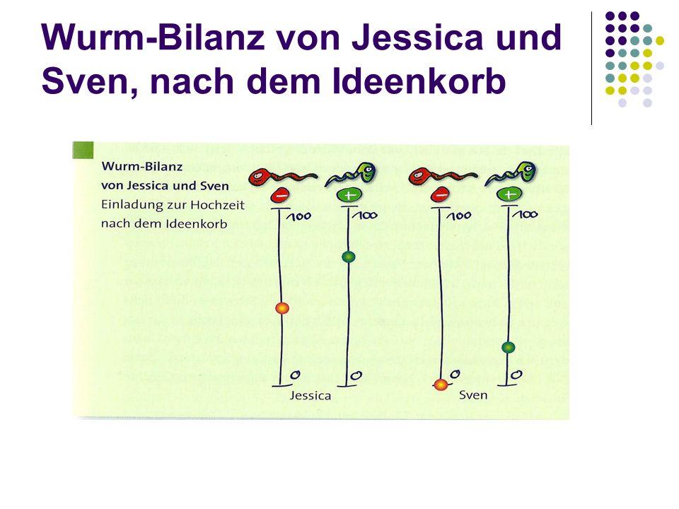 Wurm-Bilanz von Jessica und Sven, nach dem Ideenkorb