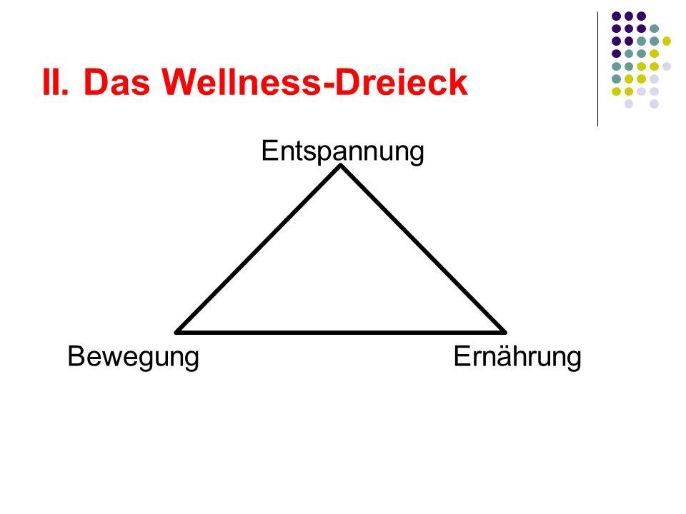 II. Das Wellness-Dreieck