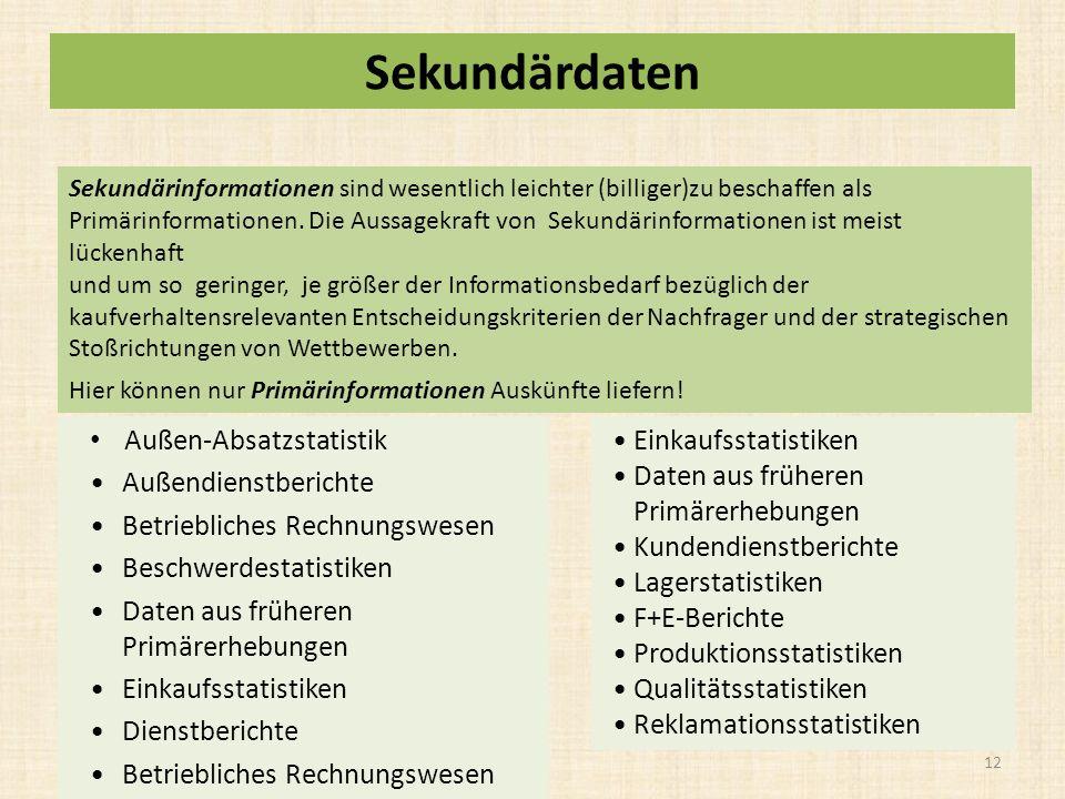 Sekundärdaten Außen-Absatzstatistik Außendienstberichte