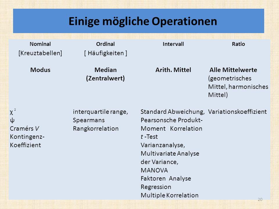 Einige mögliche Operationen