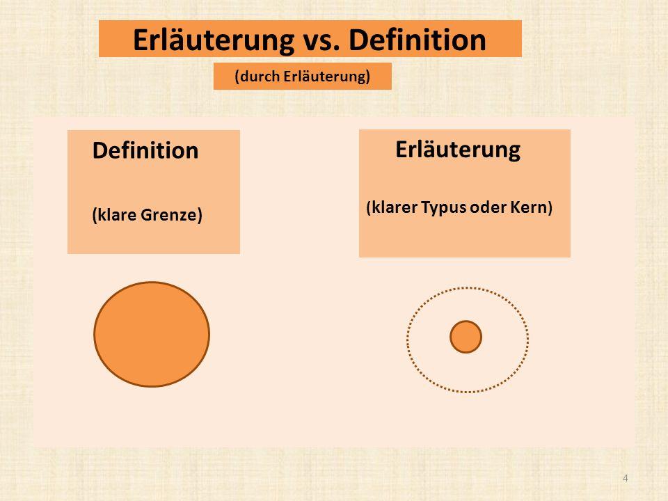Erläuterung vs. Definition