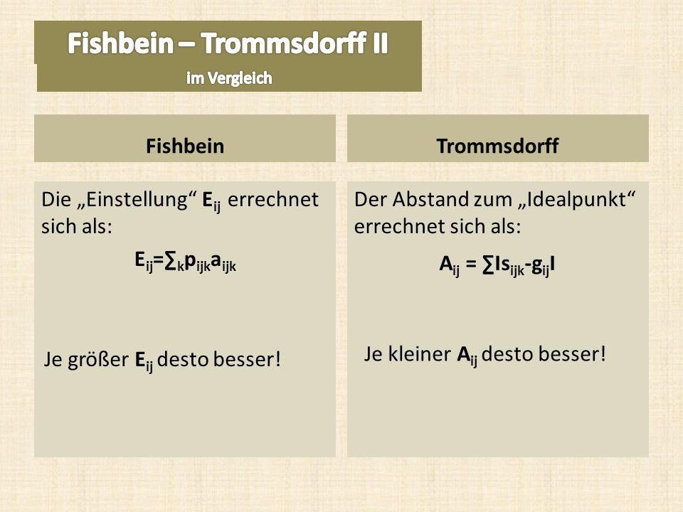 Fishbein – Trommsdorff II