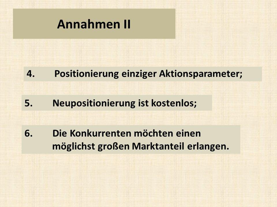 Annahmen II 4. Positionierung einziger Aktionsparameter;