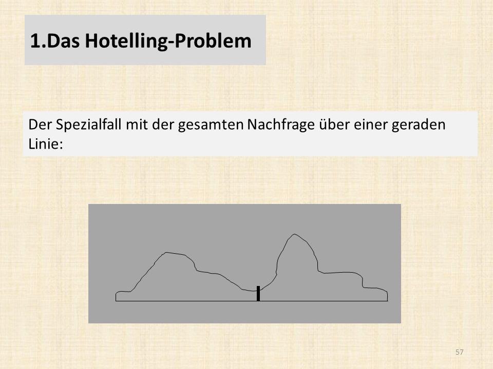 1.Das Hotelling-Problem