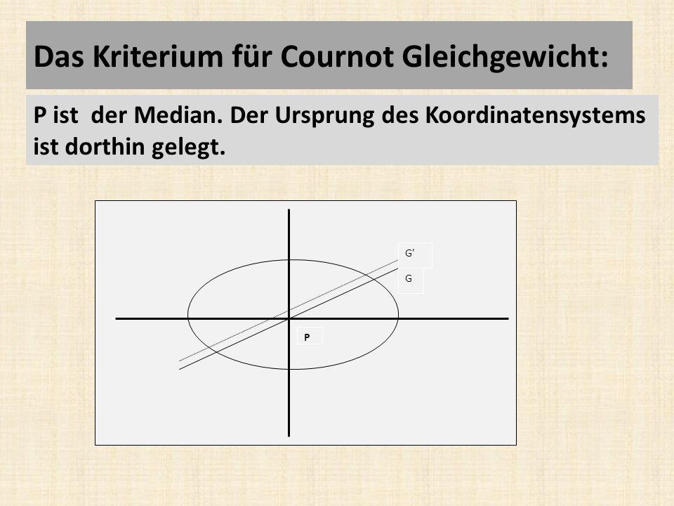 Das Kriterium für Cournot Gleichgewicht: