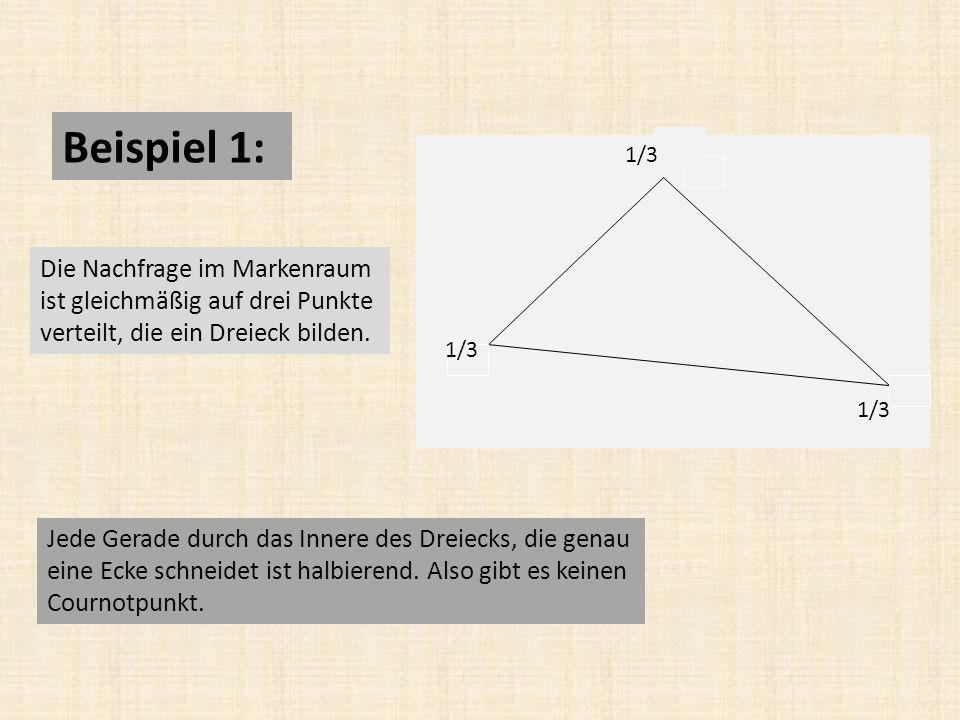 Beispiel 1: 1/3. Die Nachfrage im Markenraum ist gleichmäßig auf drei Punkte verteilt, die ein Dreieck bilden.