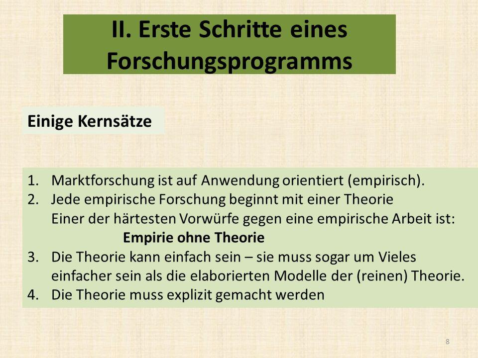 II. Erste Schritte eines Forschungsprogramms