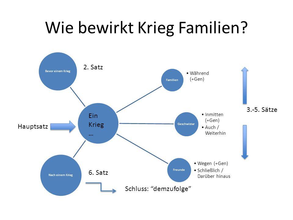 Wie bewirkt Krieg Familien