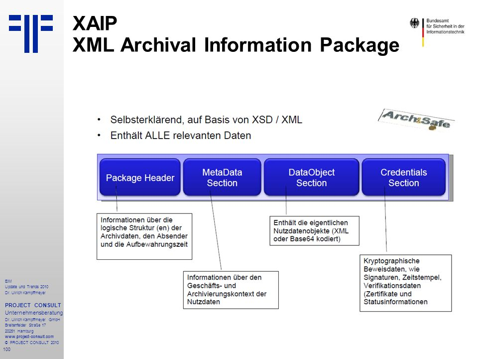 XAIP XML Archival Information Package