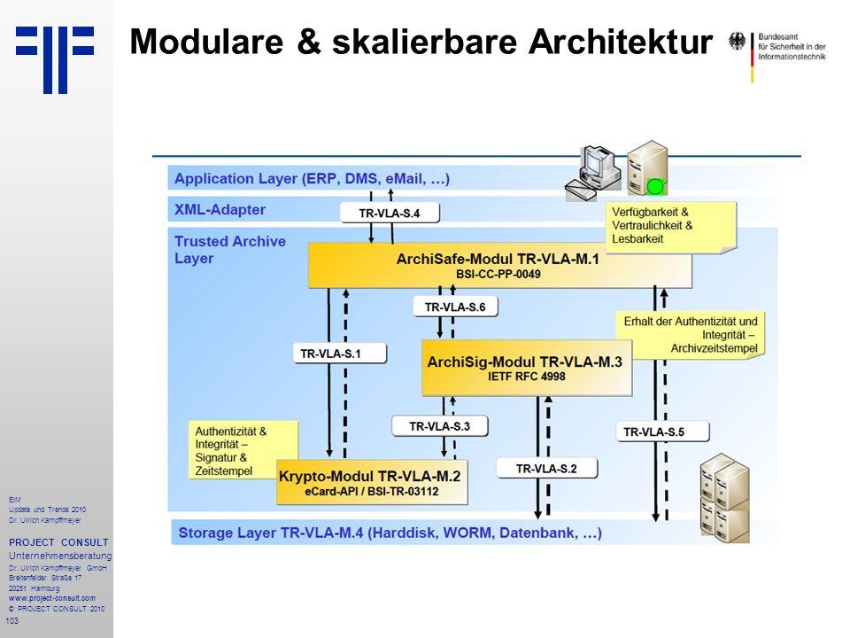 Modulare & skalierbare Architektur