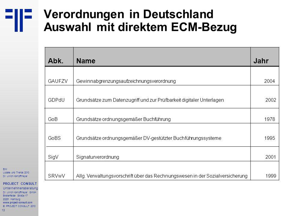 Verordnungen in Deutschland Auswahl mit direktem ECM-Bezug