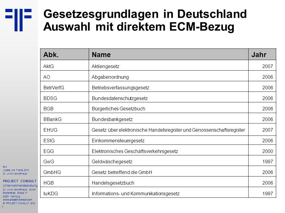 Gesetzesgrundlagen in Deutschland Auswahl mit direktem ECM-Bezug