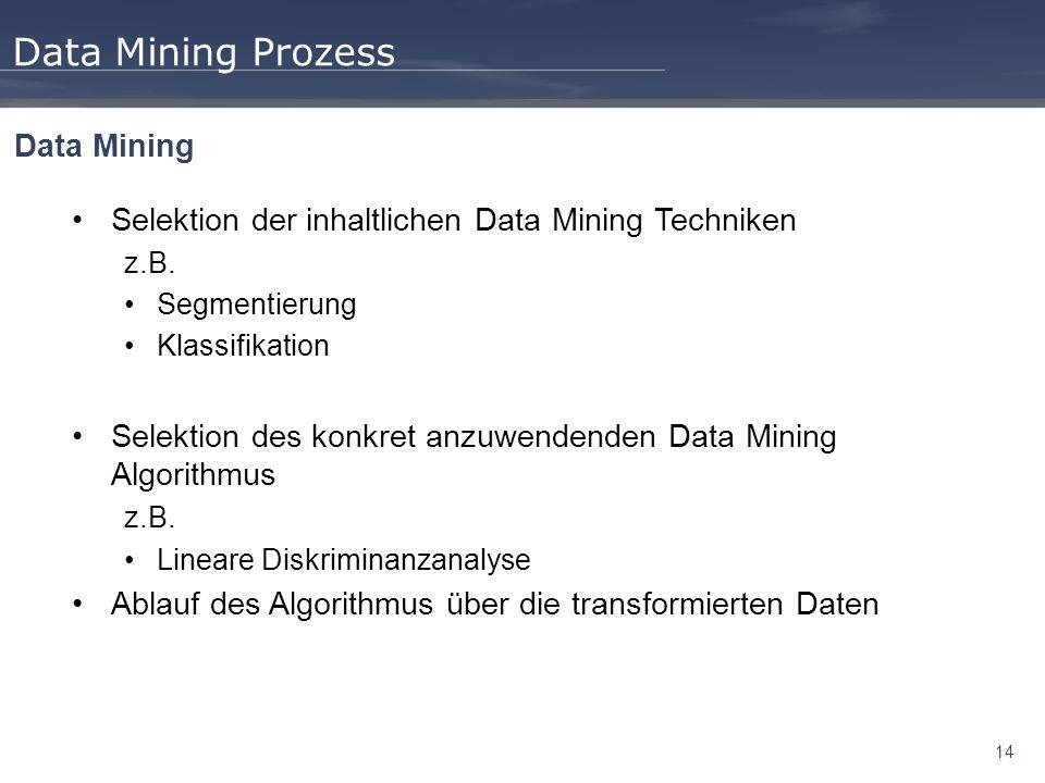 Data Mining Prozess Data Mining