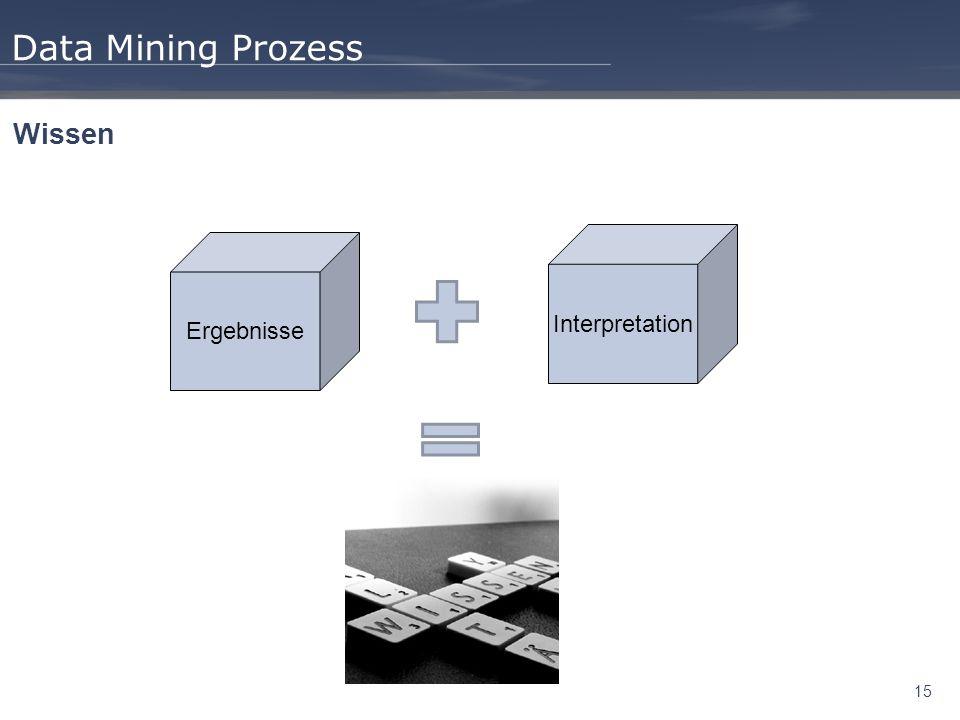 Data Mining Prozess Wissen Interpretation Ergebnisse 15