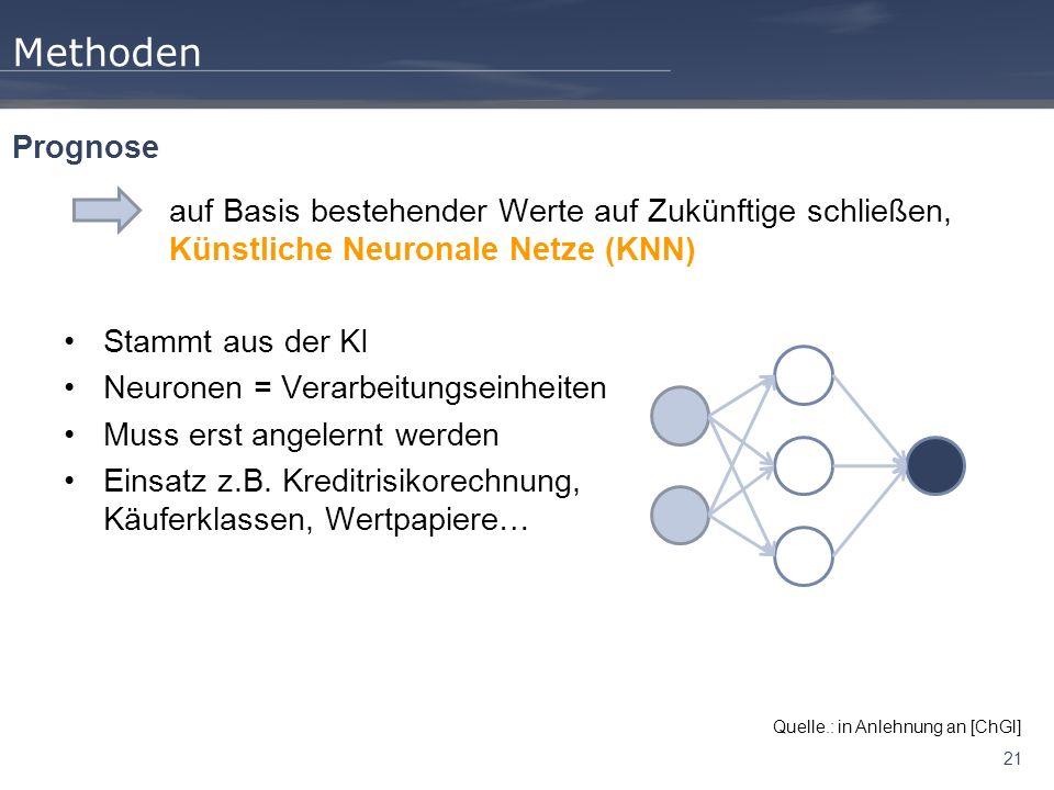 Methoden Prognose. auf Basis bestehender Werte auf Zukünftige schließen, Künstliche Neuronale Netze (KNN)