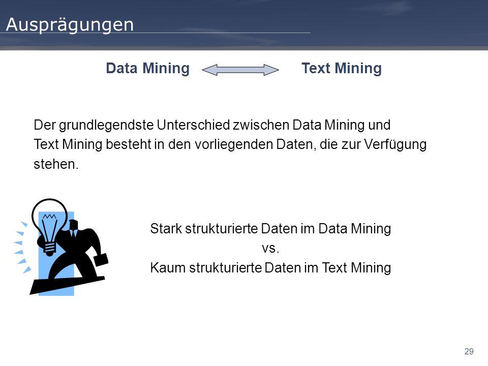 Ausprägungen Data Mining Text Mining
