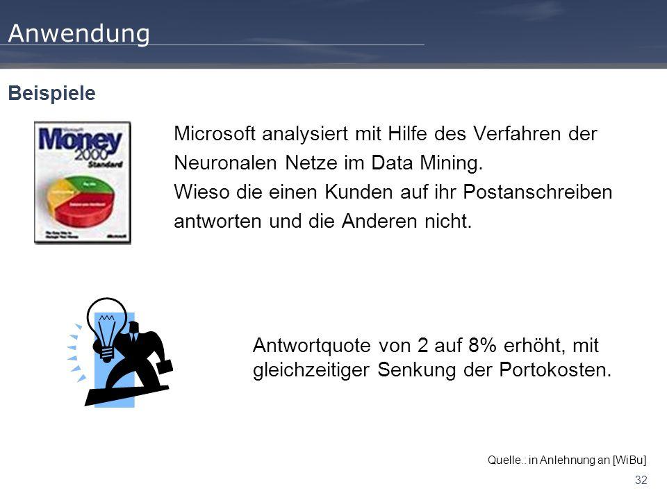 Anwendung Beispiele Neuronalen Netze im Data Mining.
