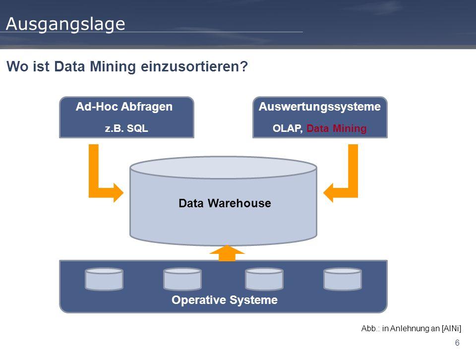 Ausgangslage Wo ist Data Mining einzusortieren Ad-Hoc Abfragen