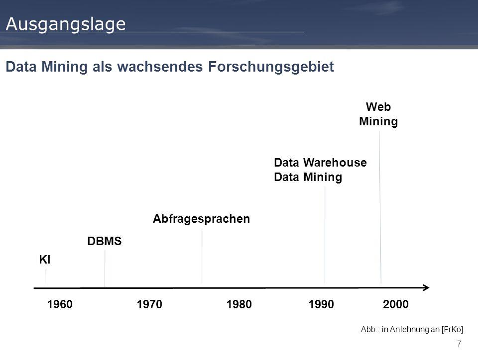 Ausgangslage Data Mining als wachsendes Forschungsgebiet Web Mining