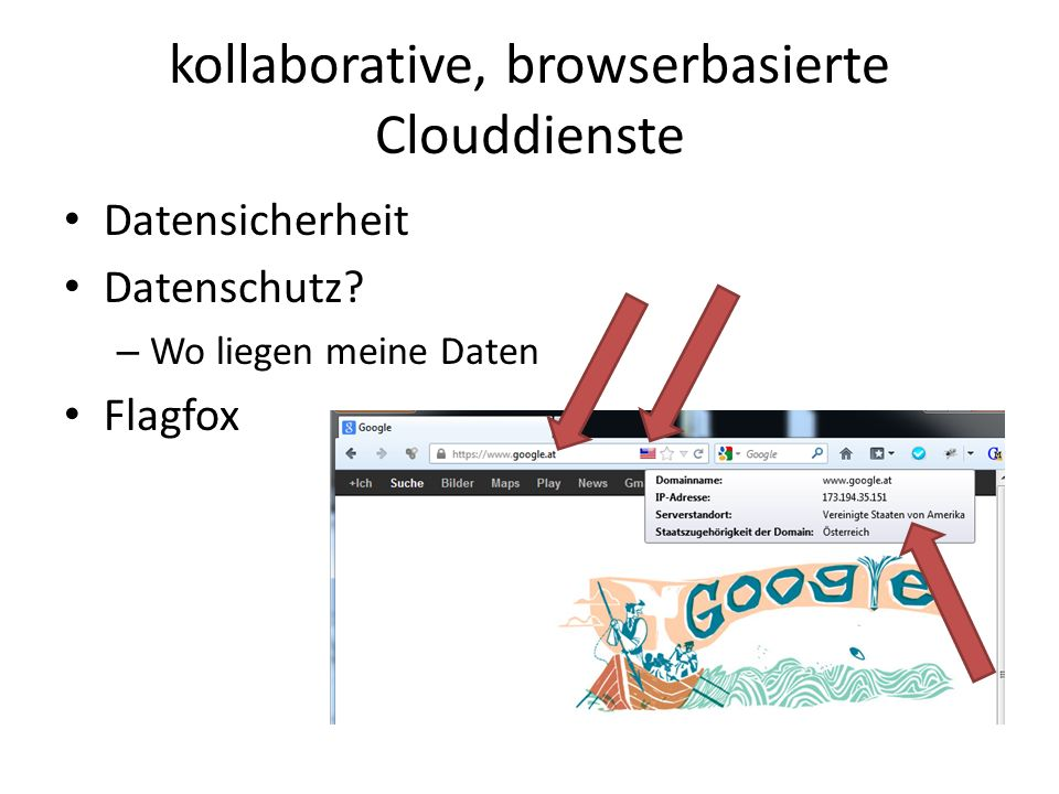 kollaborative, browserbasierte Clouddienste