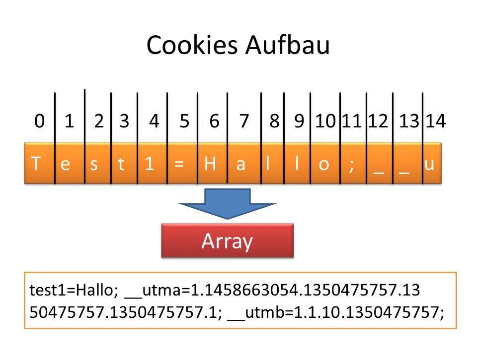Cookies Aufbau 0 1 2 3 4 5 6 7 8 9 10 11 12 13 14. T e s t 1 = H a l l o ; _ _ u.