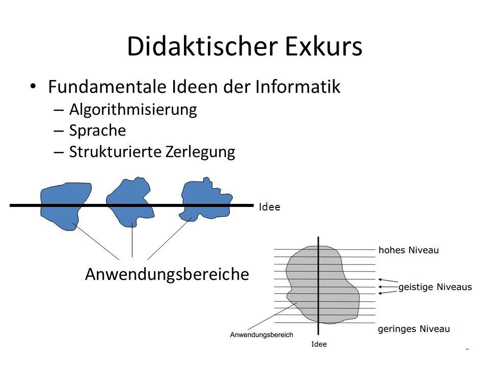 Didaktischer Exkurs Fundamentale Ideen der Informatik