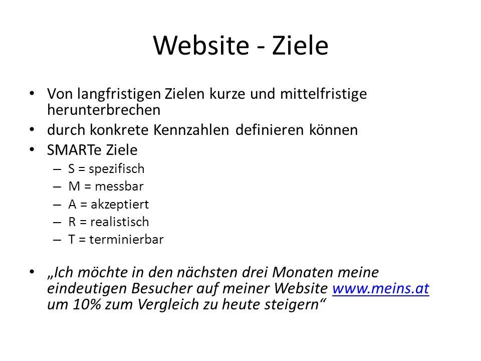 Website - Ziele Von langfristigen Zielen kurze und mittelfristige herunterbrechen. durch konkrete Kennzahlen definieren können.