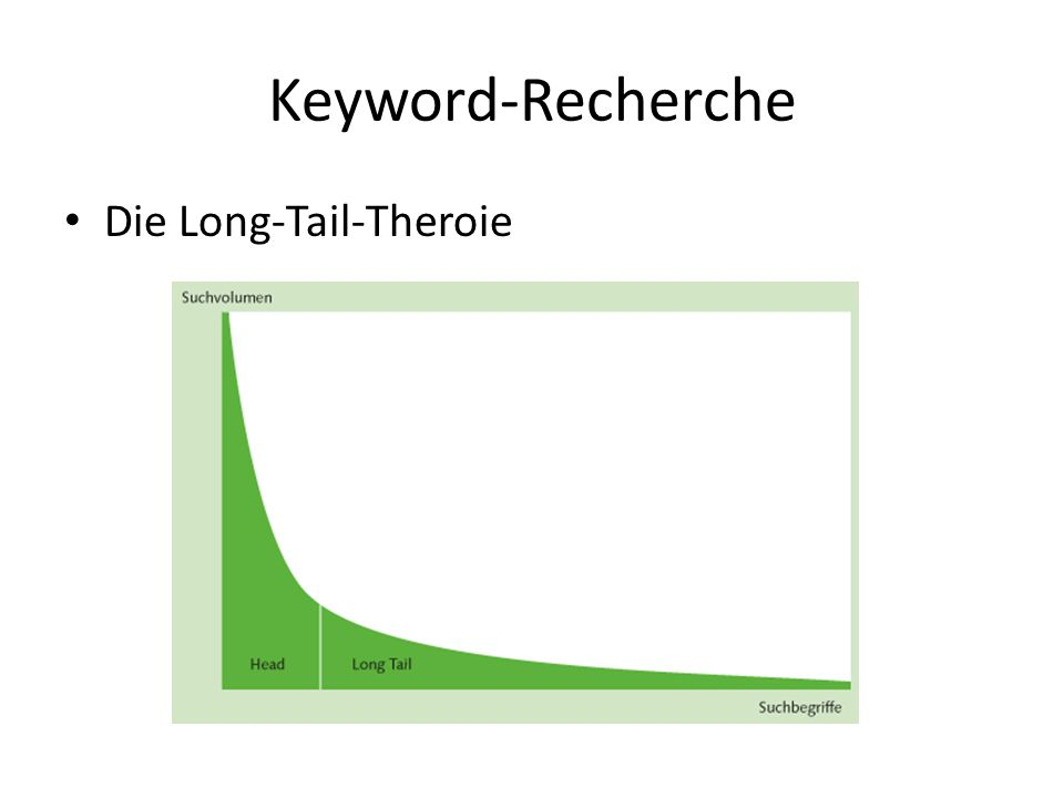 Keyword-Recherche Die Long-Tail-Theroie