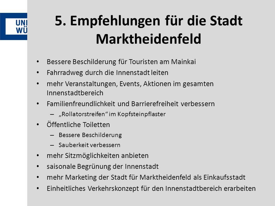 5. Empfehlungen für die Stadt Marktheidenfeld