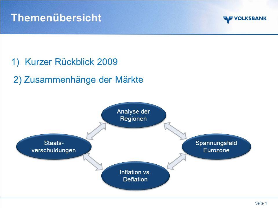 Themenübersicht Kurzer Rückblick 2009 2) Zusammenhänge der Märkte