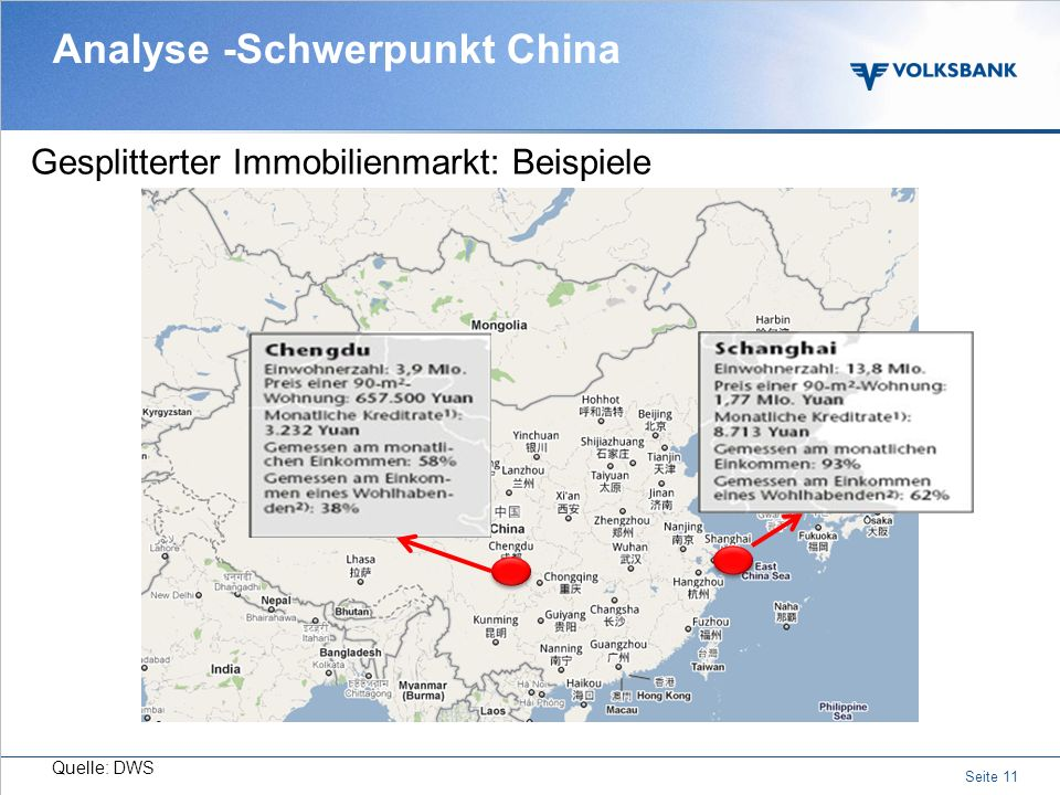 Analyse -Schwerpunkt China
