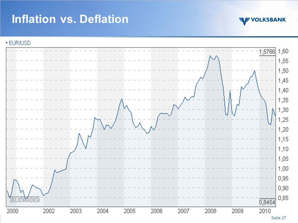 Inflation vs. Deflation