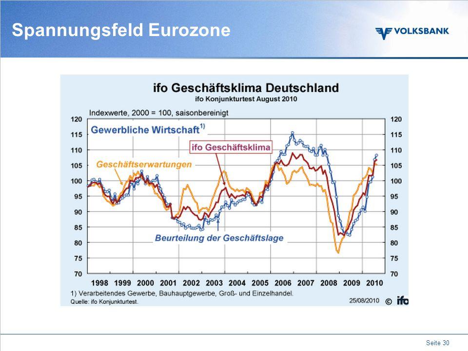 Spannungsfeld Eurozone
