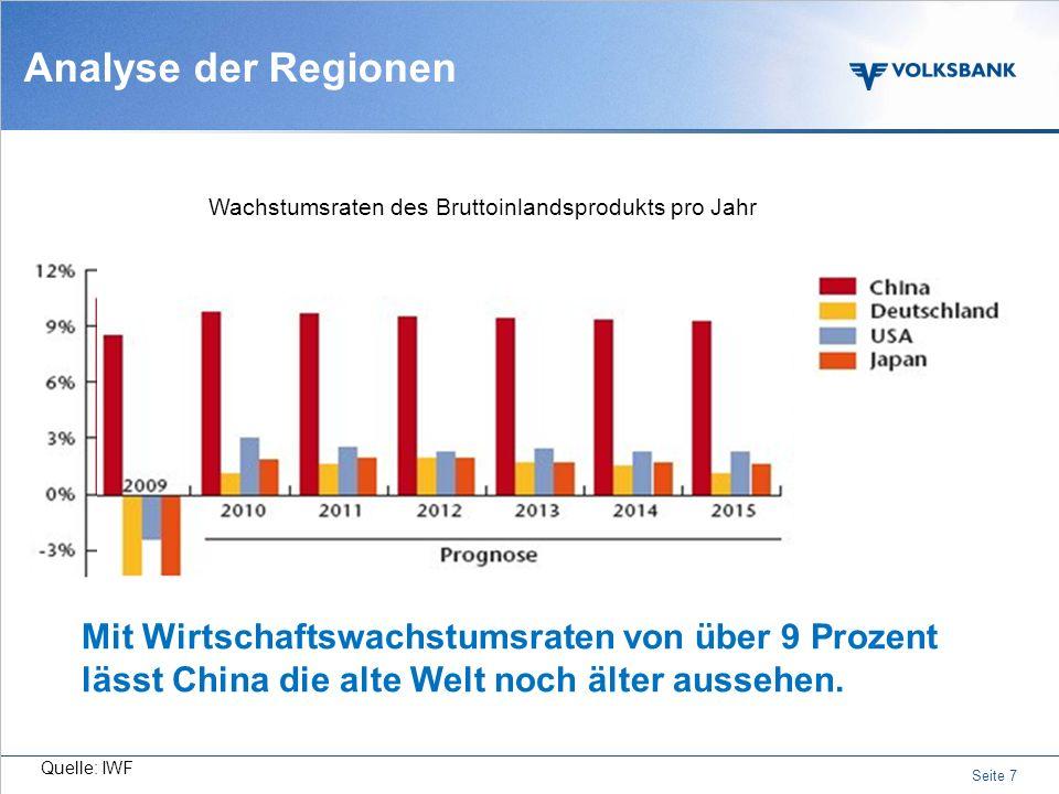 Analyse der Regionen Wachstumsraten des Bruttoinlandsprodukts pro Jahr.