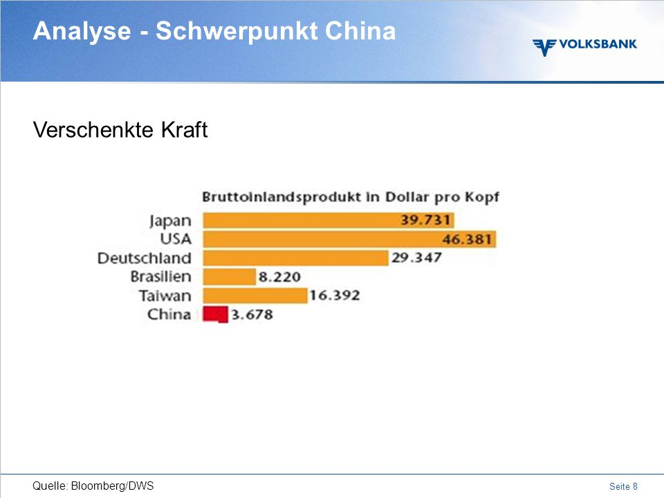 Analyse - Schwerpunkt China