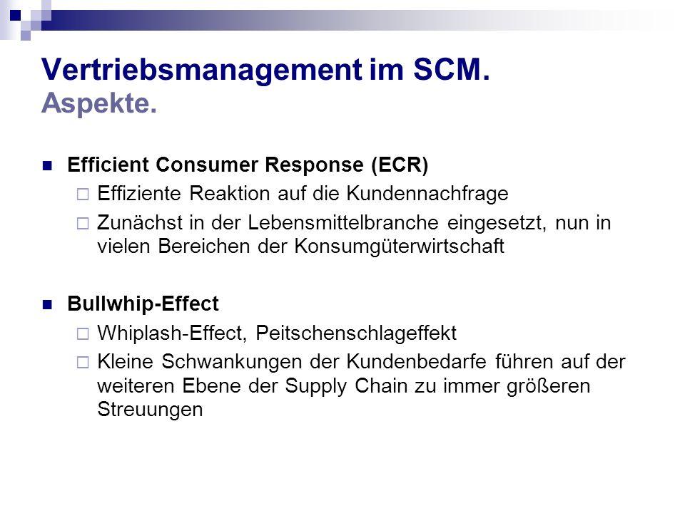 Vertriebsmanagement im SCM. Aspekte.