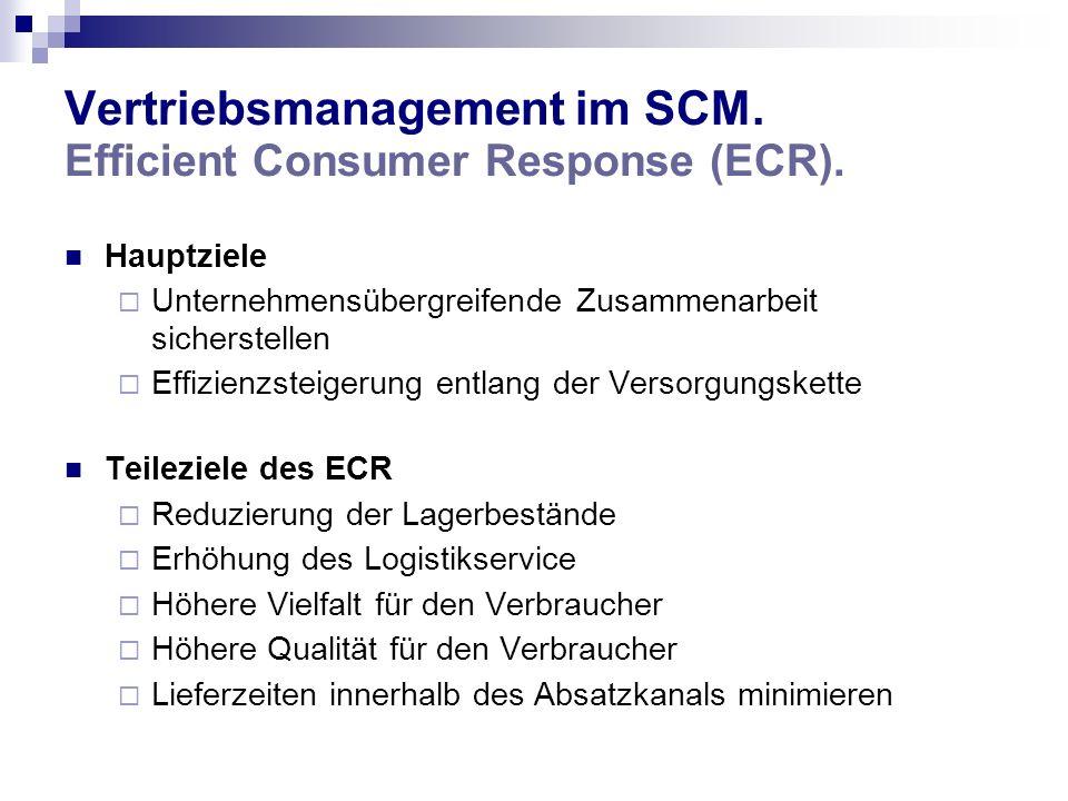Vertriebsmanagement im SCM. Efficient Consumer Response (ECR).