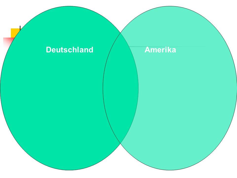 Deutschland Amerika