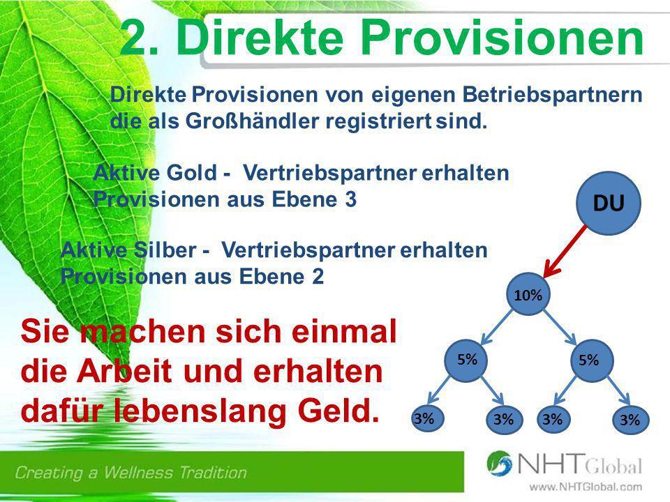 2. Direkte Provisionen Direkte Provisionen von eigenen Betriebspartnern die als Großhändler registriert sind.