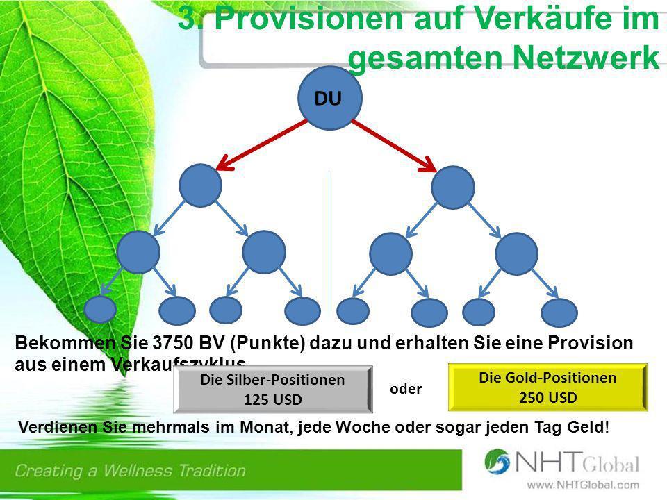 3. Provisionen auf Verkäufe im gesamten Netzwerk
