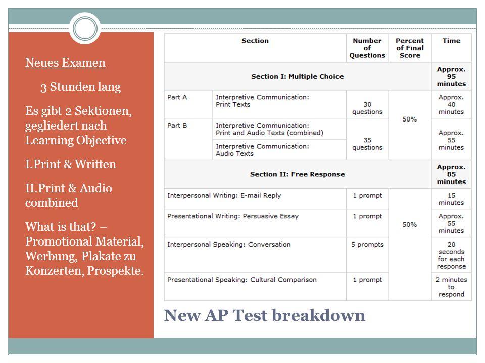 New AP Test breakdown Neues Examen 3 Stunden lang