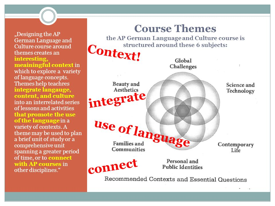 Context! integrate use of language connect