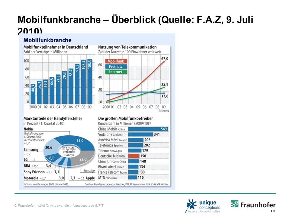 Mobilfunkbranche – Überblick (Quelle: F.A.Z, 9. Juli 2010)