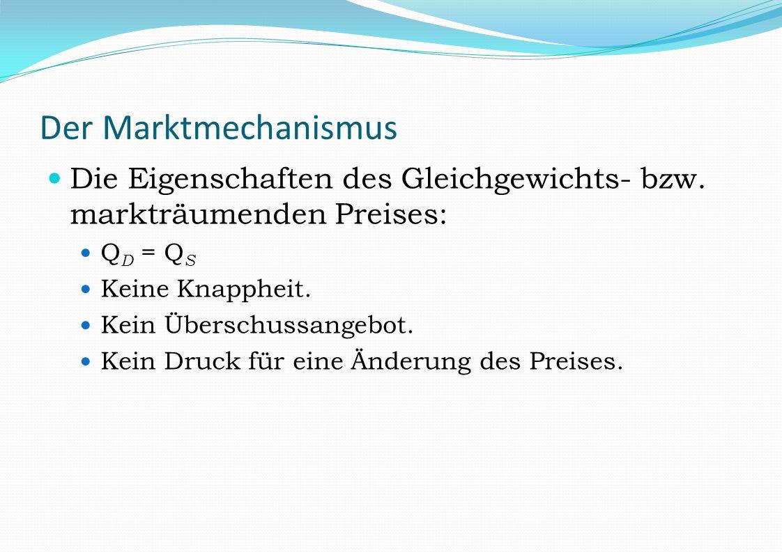 Der Marktmechanismus Die Eigenschaften des Gleichgewichts- bzw. markträumenden Preises: QD = QS. Keine Knappheit.