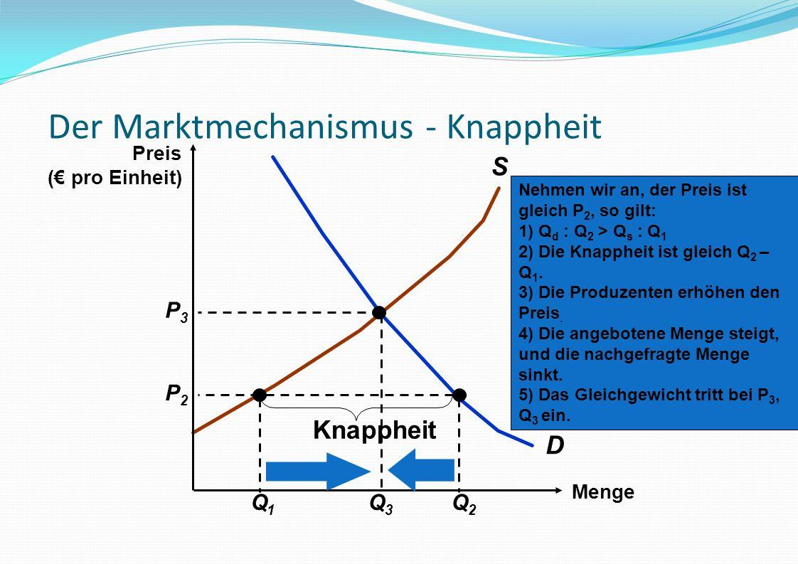 Der Marktmechanismus - Knappheit