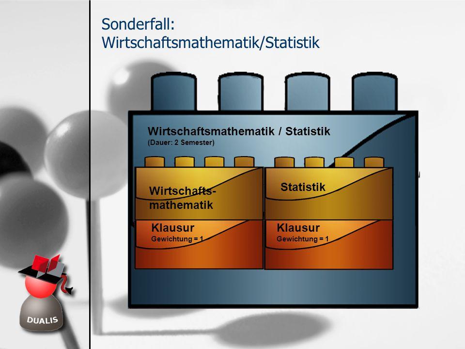 Sonderfall: Wirtschaftsmathematik/Statistik